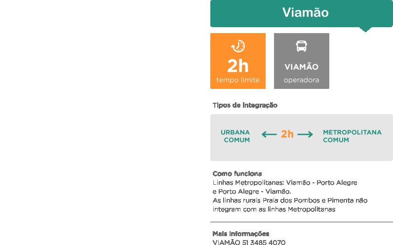 integracao-viamao